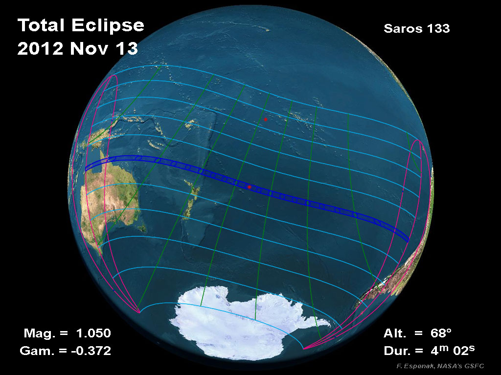 november 14 solar eclipse horoscope