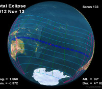 SOLAR ECLIPSE November 13 2012