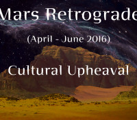 Earthquake Cycle with Mars Retrograde and Global Planetary Aspects Part One