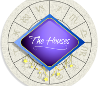 The Twelve Houses in Your Chart